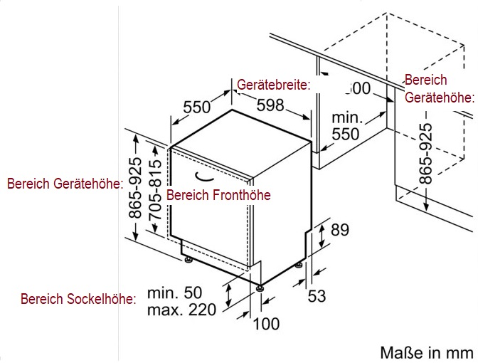 IKEA Metod passend kompatibel Geschirrspüler Spülmaschine